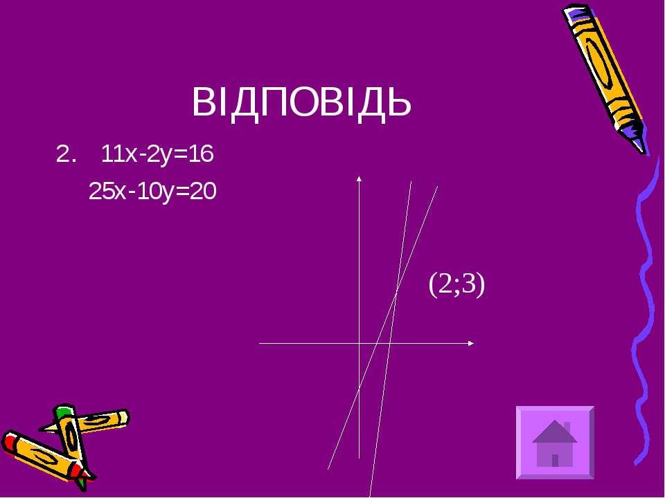 ВІДПОВІДЬ 11х-2у=16 25х-10у=20 (2;3)