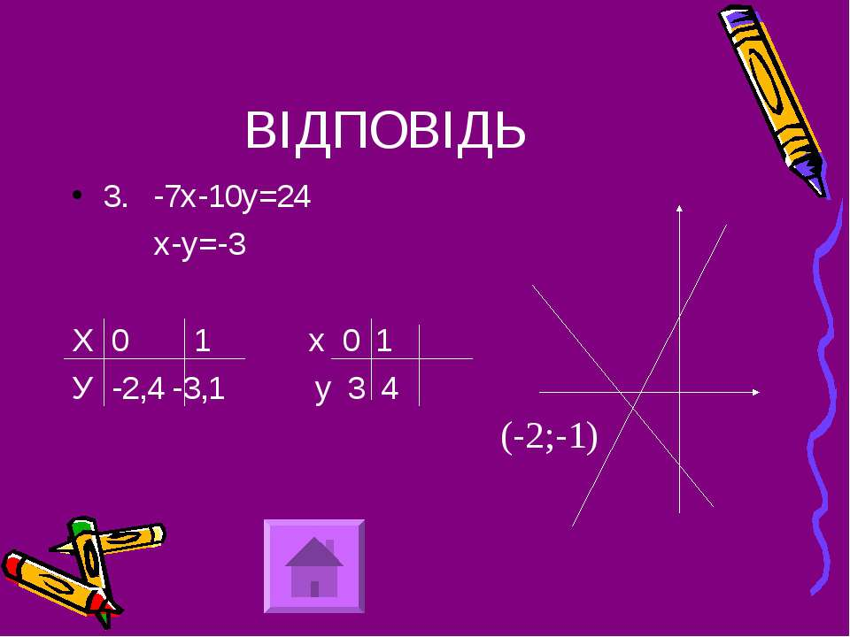 ВІДПОВІДЬ 3. -7х-10у=24 х-у=-3 Х 0 1 х 0 1 У -2,4 -3,1 у 3 4 (-2;-1)