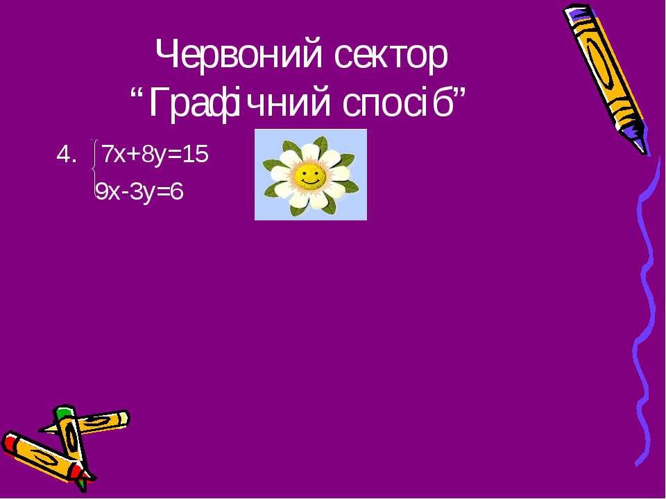 """Червоний сектор """"Графічний спосіб"""" 7х+8у=15 9х-3у=6"""