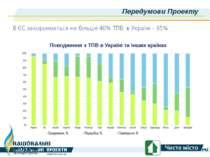 Передумови Проекту В ЄС захоронюється не більше 40% ТПВ, в Україні – 95%. Пов...