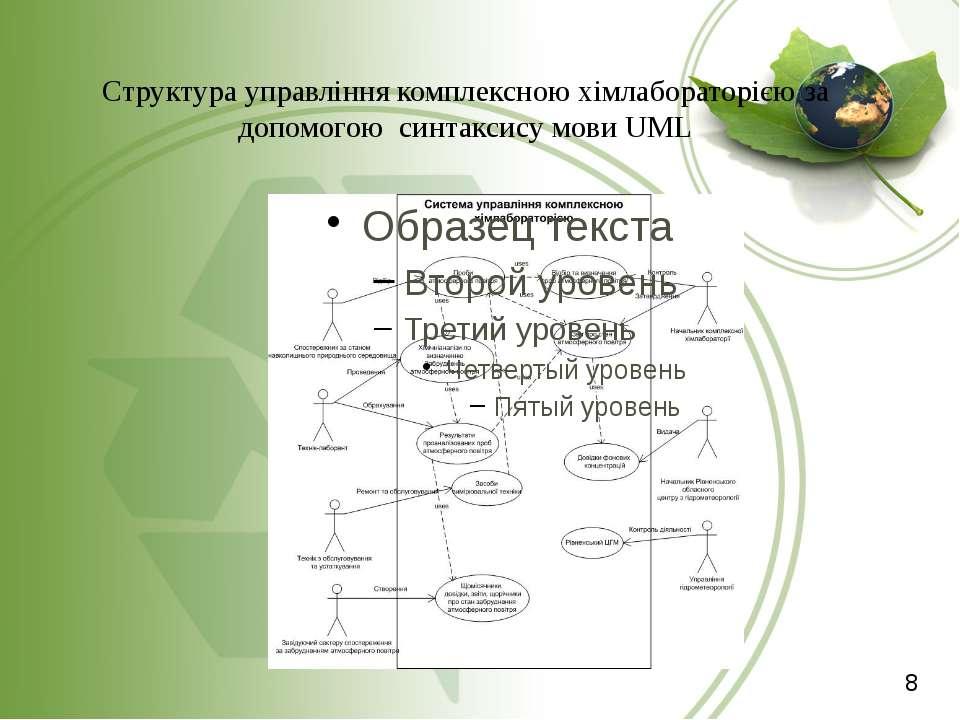 Структура управління комплексною хімлабораторією за допомогою синтаксису мови...