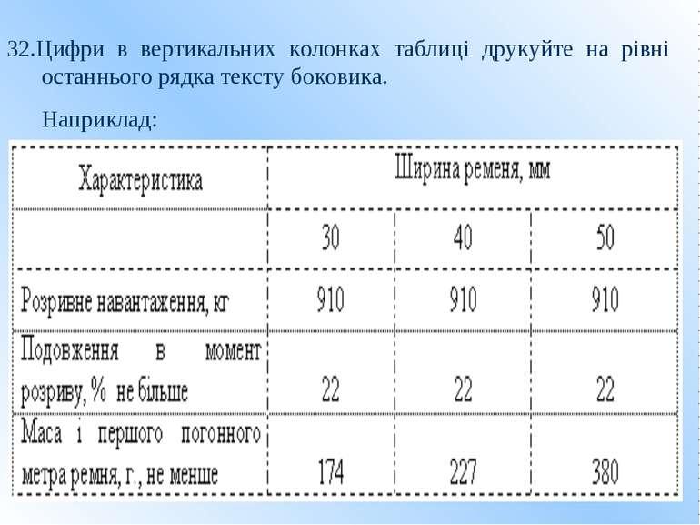 32.Цифри в вертикальних колонках таблиці друкуйте на рівні останнього рядка т...