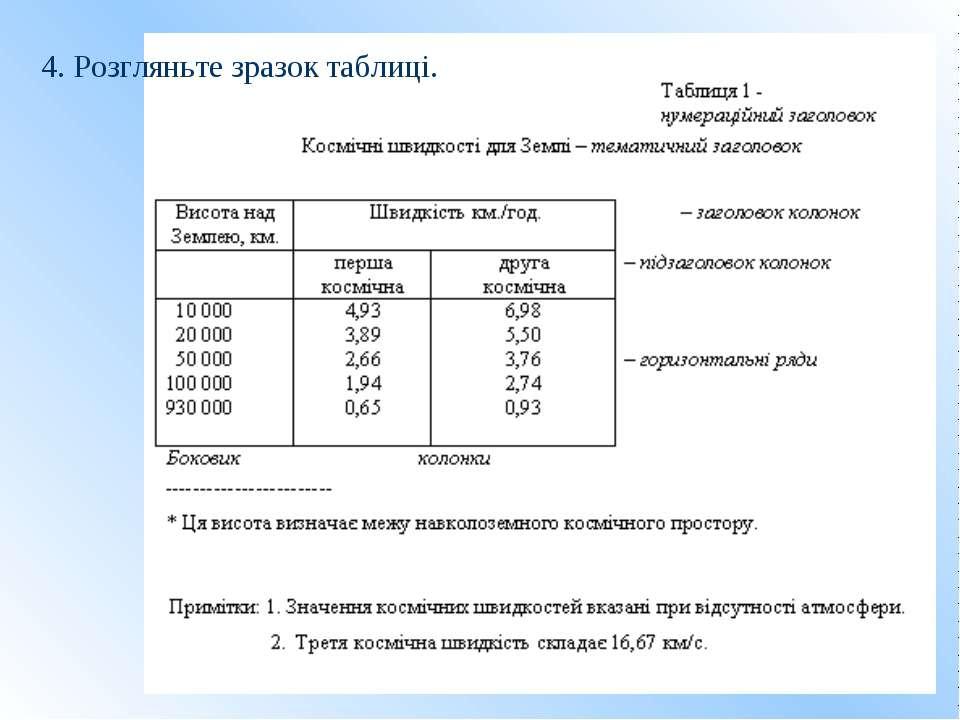 4. Розгляньте зразок таблиці.