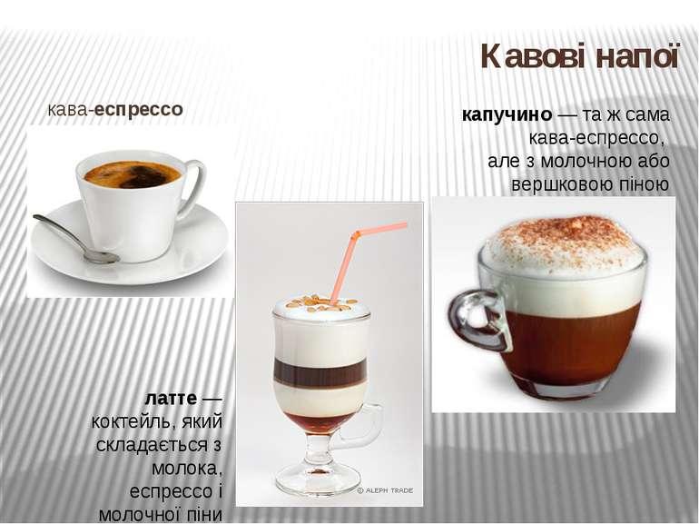 кава-еспрессо Кавові напої капучино — та ж сама кава-еспрессо, але з молочною...