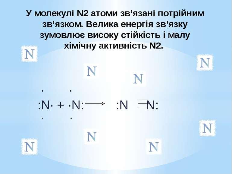 У молекулі N2 атоми зв'язані потрійним зв'язком. Велика енергія зв'язку зумов...
