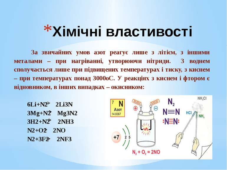 Хімічні властивості За звичайних умов азот реагує лише з літієм, з іншими мет...
