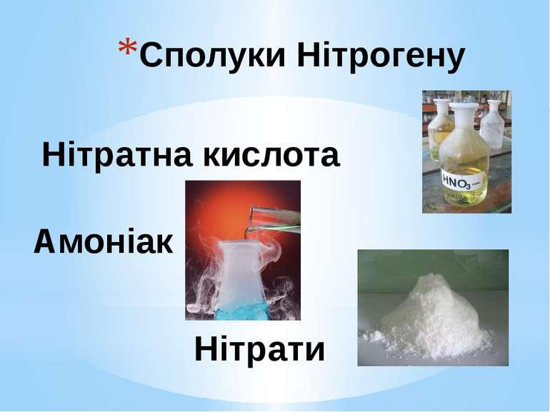 Сполуки Нітрогену Нітратна кислота Амоніак Нітрати