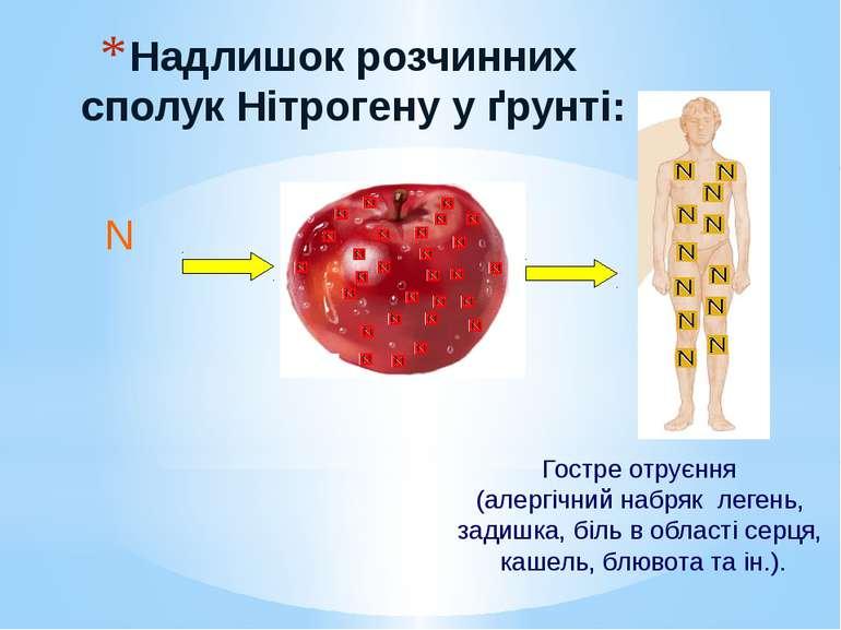 Надлишок розчинних сполук Нітрогену у ґрунті: N Гостре отруєння (алергічний н...