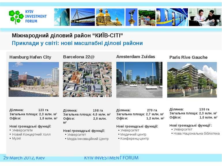 """Міжнародний діловий район """"КИЇВ-СІТІ"""" Приклади у світі: нові масштабні ділові..."""