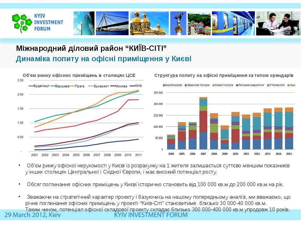 """Міжнародний діловий район """"КИЇВ-СІТІ"""" Динаміка попиту на офісні приміщення у ..."""
