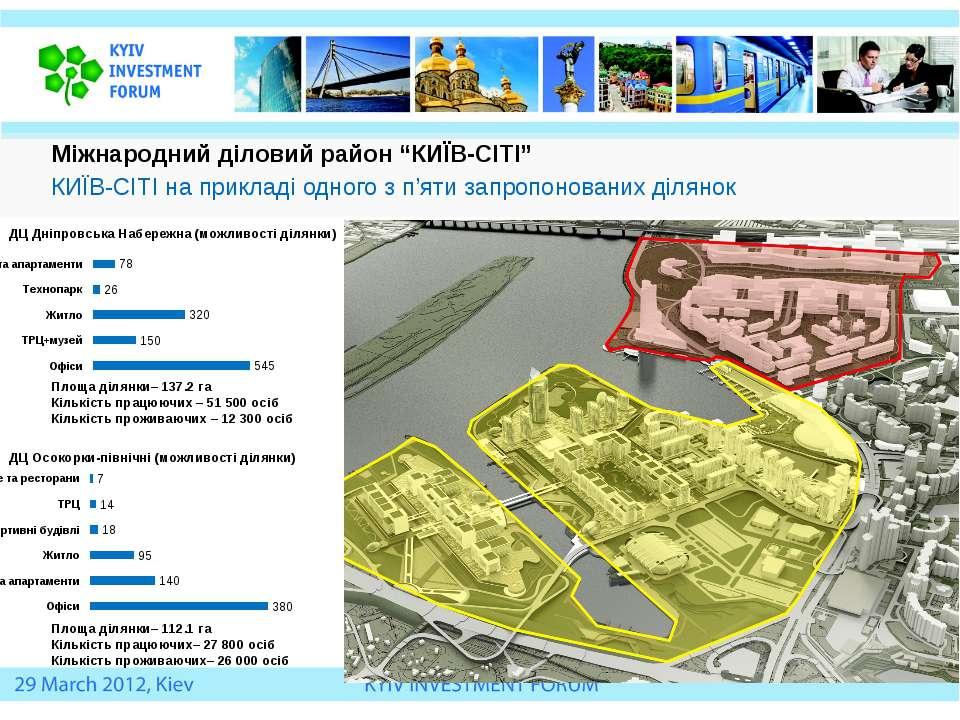 """Міжнародний діловий район """"КИЇВ-СІТІ"""" КИЇВ-СІТІ на прикладі одного з п'яти за..."""