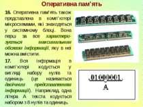 Оперативна пам'ять 16. Оперативна пам'ять також представлена в комп'ютері мік...