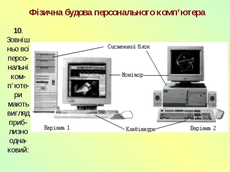 Фізична будова персонального комп'ютера 10. Зовнішньо всі персо-нальні ком-п'...