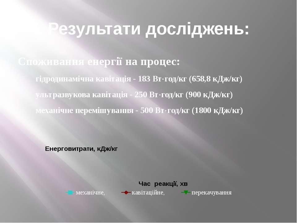 Результати досліджень: Споживання енергії на процес: гідродинамічна кавітація...