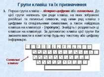 Групи клавіш та їх призначення Символьні клавіши 3. Перша група клавіш - літе...
