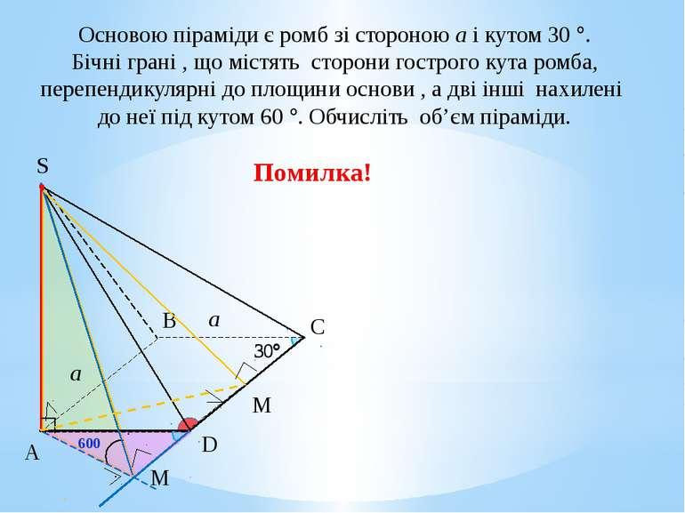 А D Основою піраміди є ромб зі стороною а і кутом 30 . Бічні грані , що містя...