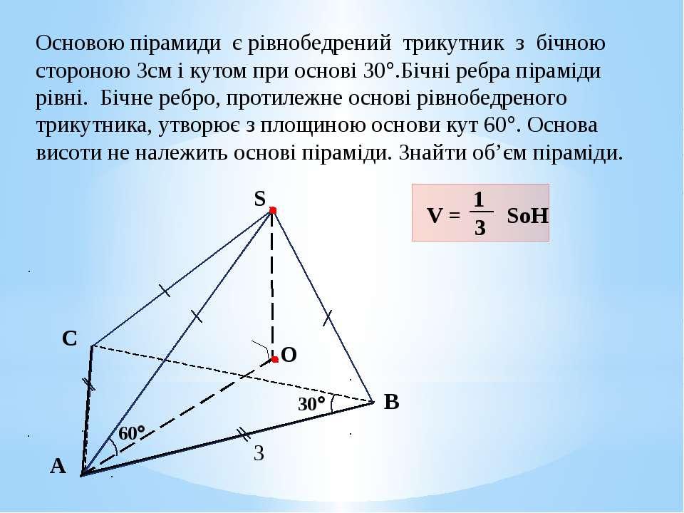 60 А В С S O 30 Основою пірамиди є рівнобедрений трикутник з бічною стороною ...
