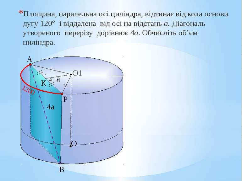 Площина, паралельна осі циліндра, відтинає від кола основи дугу 120 і віддале...
