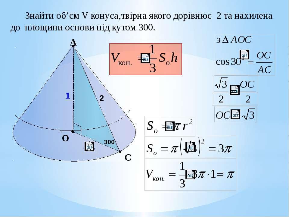Знайти об'єм V конуса,твірна якого дорівнює 2 та нахилена до площини основи п...