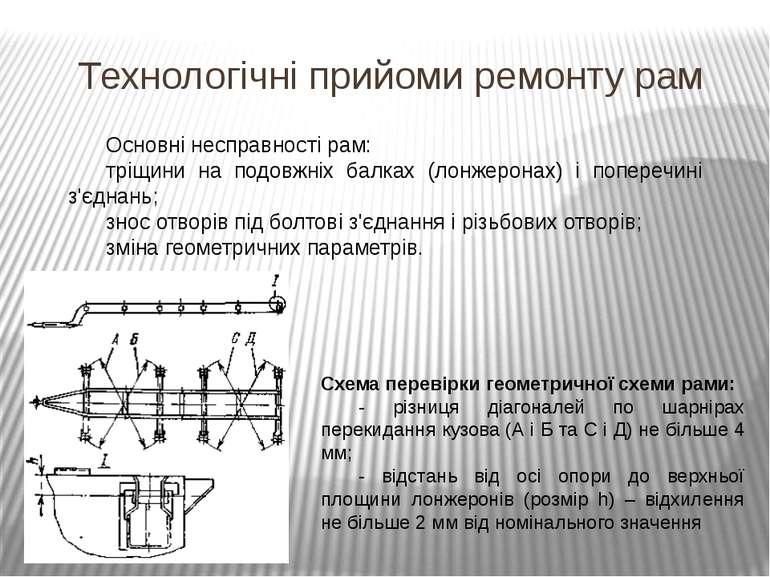 Технологічні прийоми ремонту рам Основні несправності рам: тріщини на подовжн...
