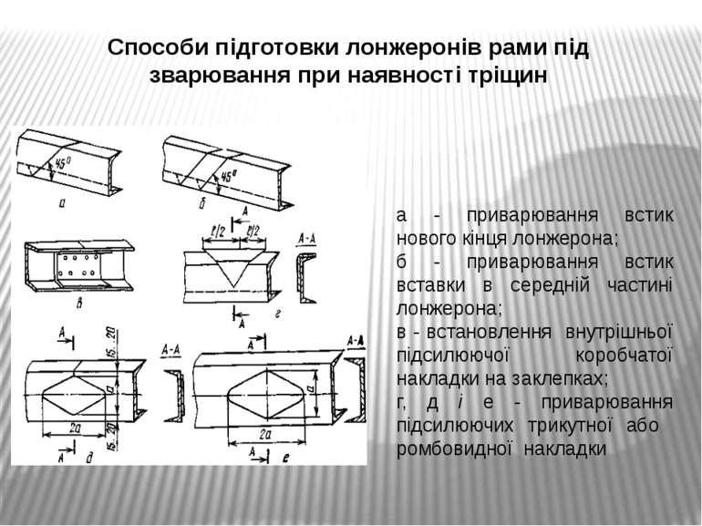 Способи підготовки лонжеронів рами під зварювання при наявності тріщин а - пр...