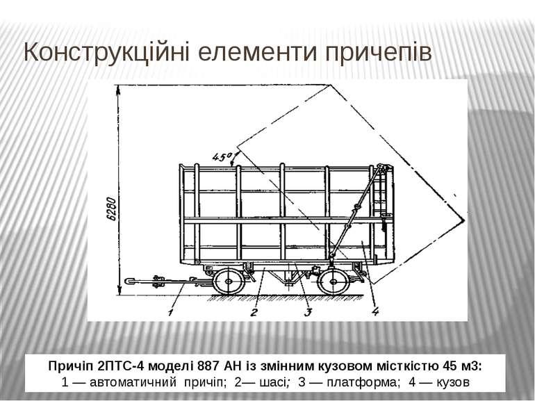 Конструкційні елементи причепів Причіп 2ПТС-4 моделі 887 АН із змінним кузово...