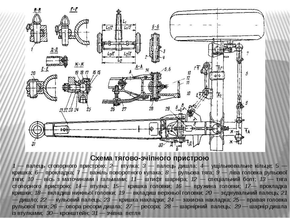 Схема тягово-зчіпного пристрою 1 — палець стопорного пристрою; 2— втулка; 3 —...