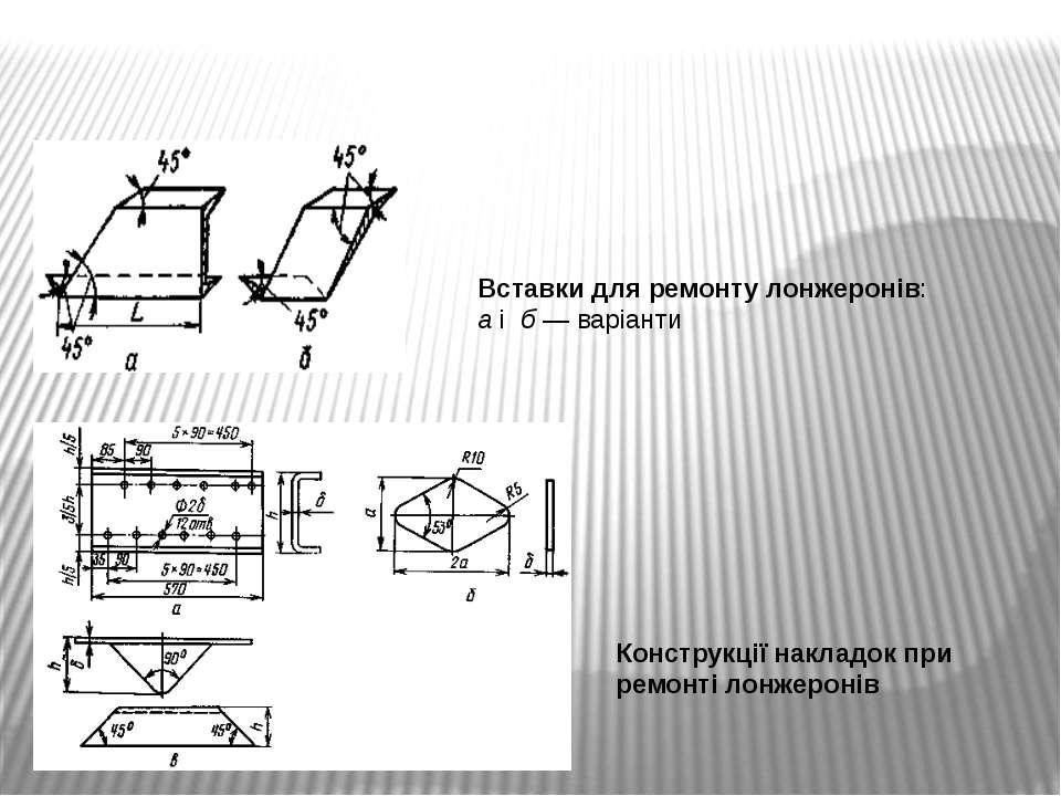 Вставки для ремонту лонжеронів: а і б — варіанти Конструкції накладок при рем...