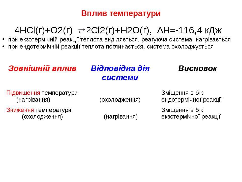 Вплив температури 4HCl(г)+O2(г) 2Cl2(г)+H2O(г), ∆Н=-116,4 кДж при екзотермічн...