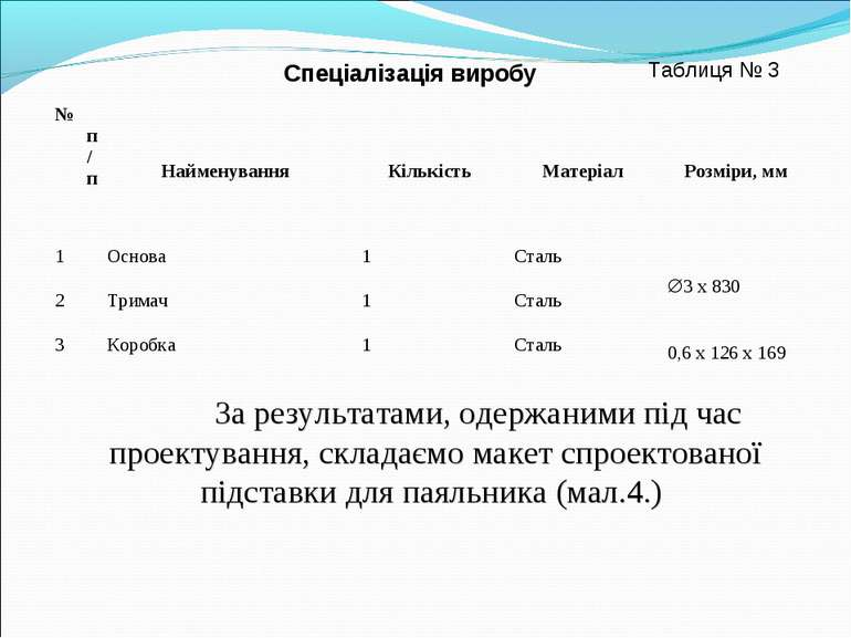Спеціалізація виробу Таблиця № 3 За результатами, одержаними під час проектув...