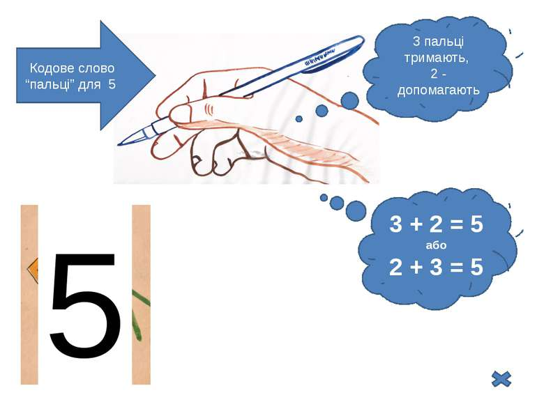 """5 3 пальці тримають, 2 - допомагають 3 + 2 = 5 або 2 + 3 = 5 Кодове слово """"па..."""