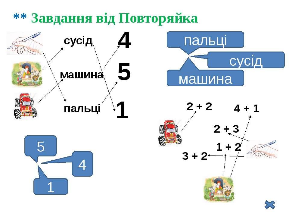** Завдання від Повторяйка 2 + 3 3 + 2 2 + 2 1 + 2 4 + 1 пальці сусід машина ...