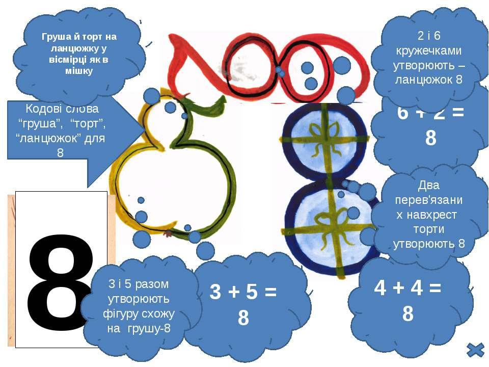 """Кодові слова """"груша"""", """"торт"""", """"ланцюжок"""" для 8 3 + 5 = 8 4 + 4 = 8 8 3 і 5 ра..."""