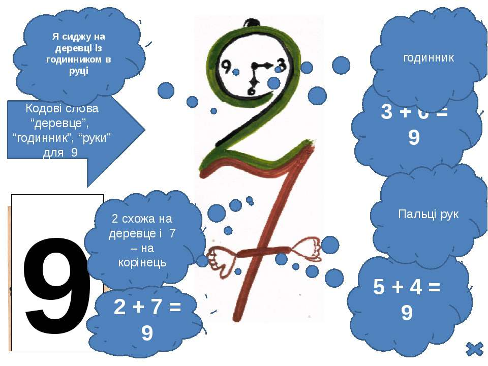 """Кодові слова """"деревце"""", """"годинник"""", """"руки"""" для 9 5 + 4 = 9 Я сиджу на деревці..."""
