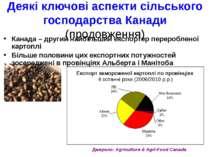 Деякі ключові аспекти сільського господарства Канади (продовження) Канада – д...