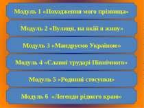 Модуль 1 «Походження мого прізвища» Модуль 2 «Вулиця, на якій я живу» Модуль ...