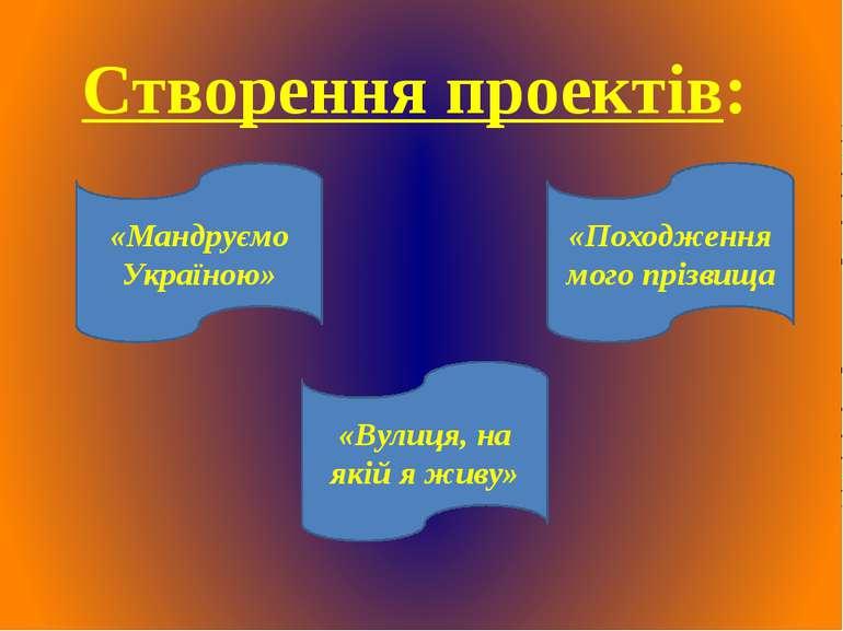 Створення проектів: «Мандруємо Україною» «Вулиця, на якій я живу» «Походження...