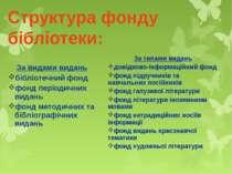 Структура фонду бібліотеки: За видами видань бібліотечний фонд фонд періодичн...
