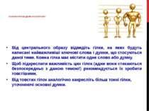 ТЕХНОЛОГІЯ ПОБУДОВИ ІНТЕЛЕКТ-КАРТ Від центрального образу відведіть гілки, на...