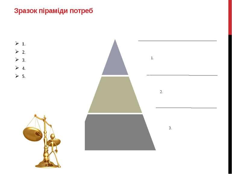 1. 2. 3. 4. 5. 1. 3. 2. Зразок піраміди потреб