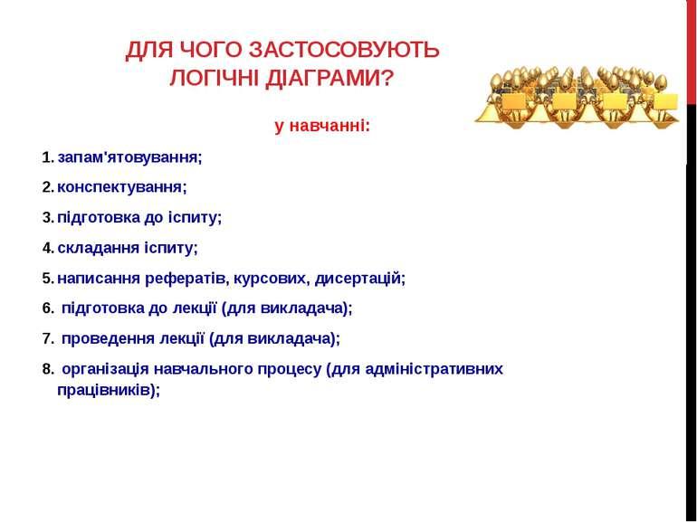 у навчанні: запам'ятовування; конспектування; підготовка до іспиту; складання...