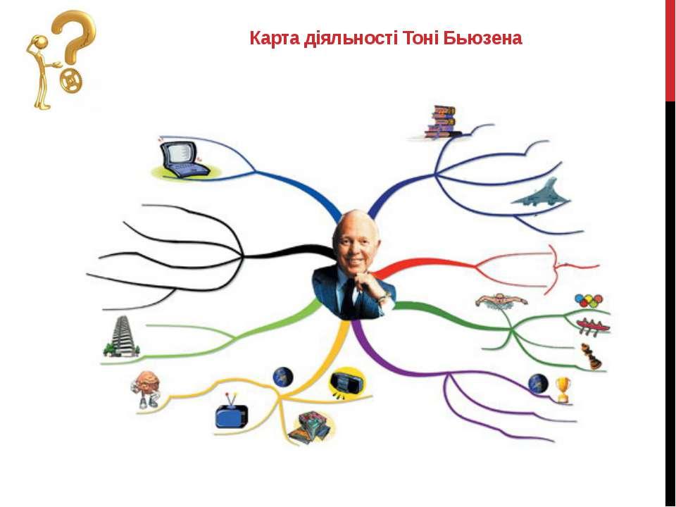 Карта діяльності Тоні Бьюзена