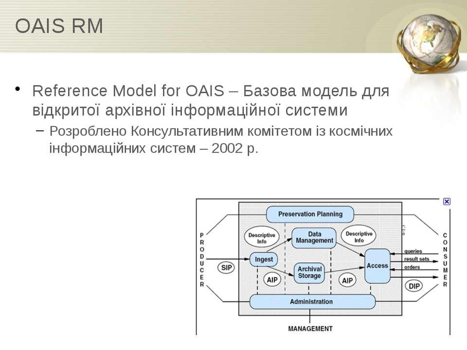 OAIS RM Reference Model for OAIS – Базова модель для відкритої архівної інфор...