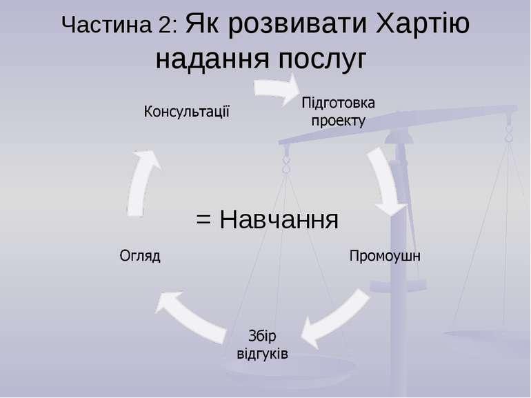 Частина 2: Як розвивати Хартію надання послуг = Навчання