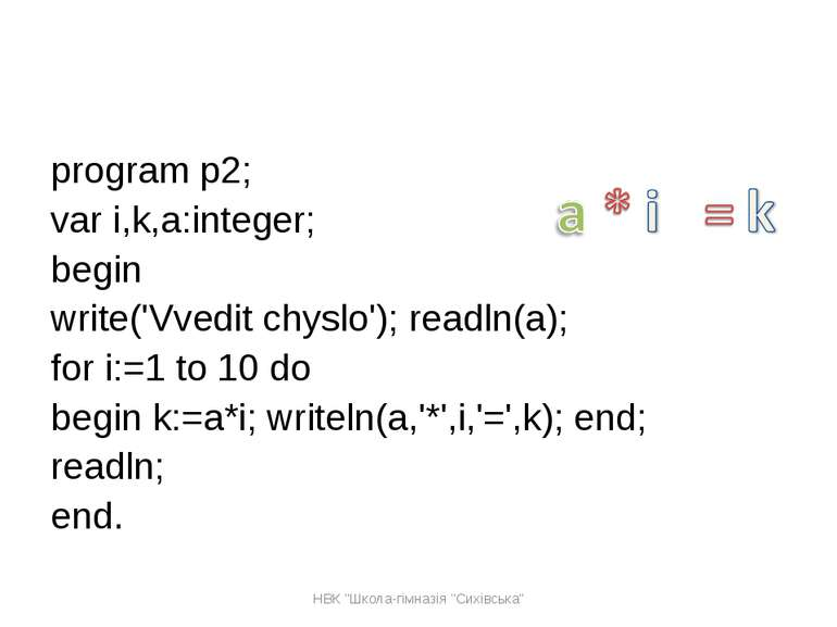 program p2; var i,k,a:integer; begin write('Vvedit chyslo'); readln(a); for i...