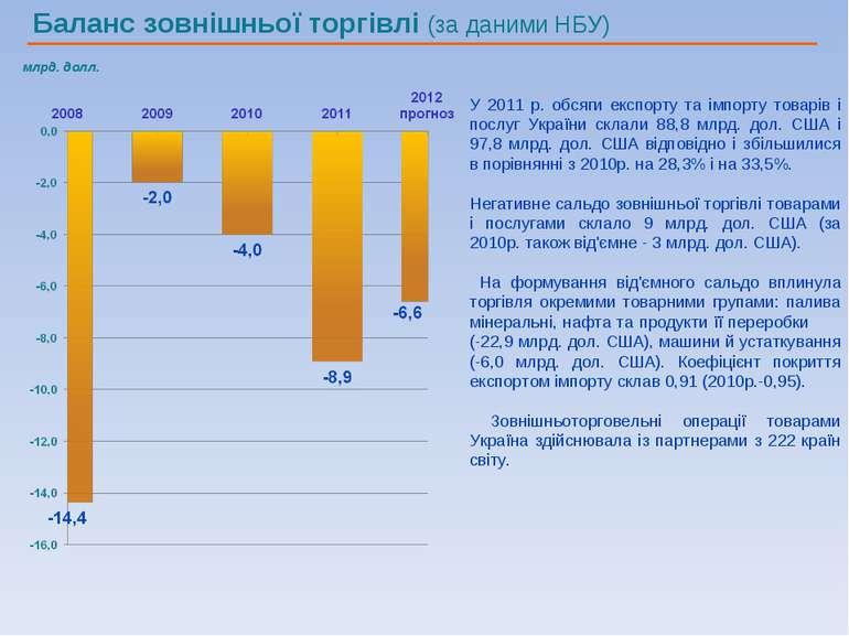 млрд. долл. У 2011 р. обсяги експорту та імпорту товарів і послуг України скл...