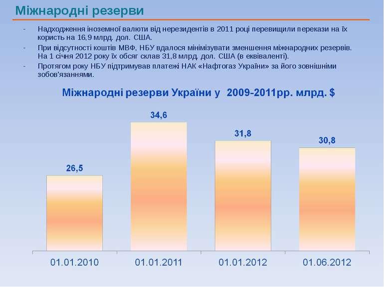 Надходження іноземної валюти від нерезидентів в 2011 році перевищили перекази...