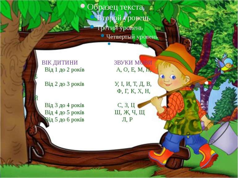 ВІК ДИТИНИ ЗВУКИ МОВИ Від 1 до 2 років А, О, Е, М, П, Б Від 2 до 3 років У, І...