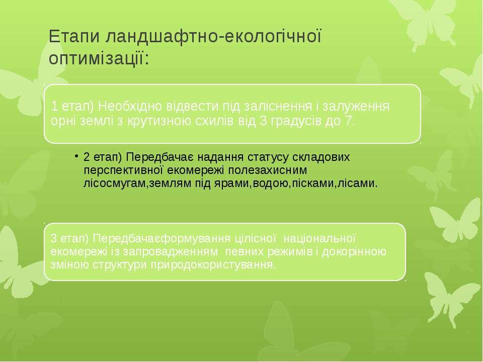 Етапи ландшафтно-екологічної оптимізації:
