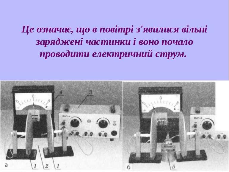Це означає, що в повітрі з'явилися вільні заряджені частинки і воно почало пр...